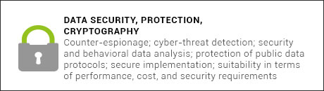 data-security-cryptography-challenges