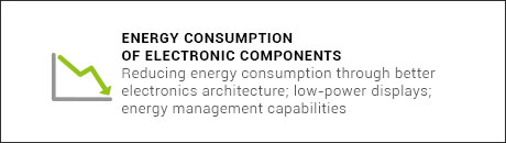 energy-consumption-electronic-components-challenges