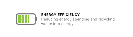 energy-efficiency-food-manufacturing