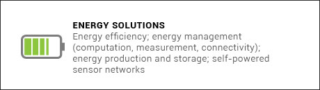 energy-solutions-challenges