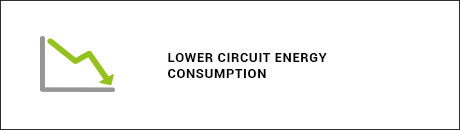 lower-circuit-energy-challenges