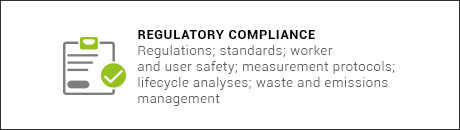 regulatory-compliance-challenges